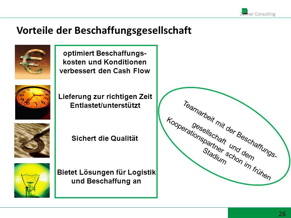 26 Zöllner Consulting optimiert Beschaffungs- kosten und Konditionen verbessert den Cash Flow Lieferung zur richtigen Zeit Entlastet/unterstützt Siche