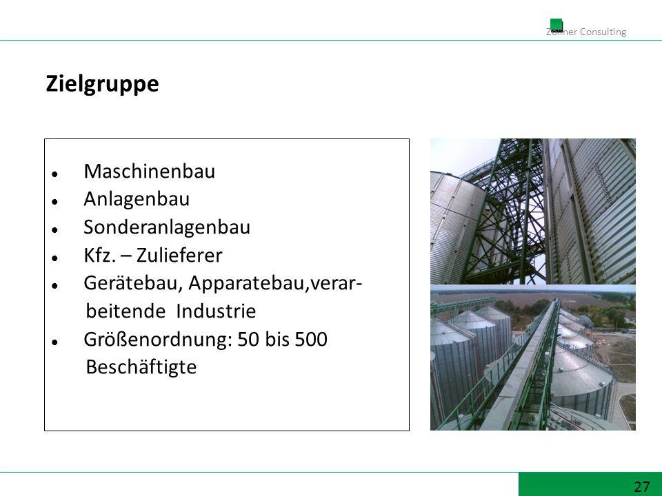 27 Zöllner Consulting Zielgruppe Maschinenbau Anlagenbau Sonderanlagenbau Kfz. – Zulieferer Gerätebau, Apparatebau,verar- beitende Industrie Größenord