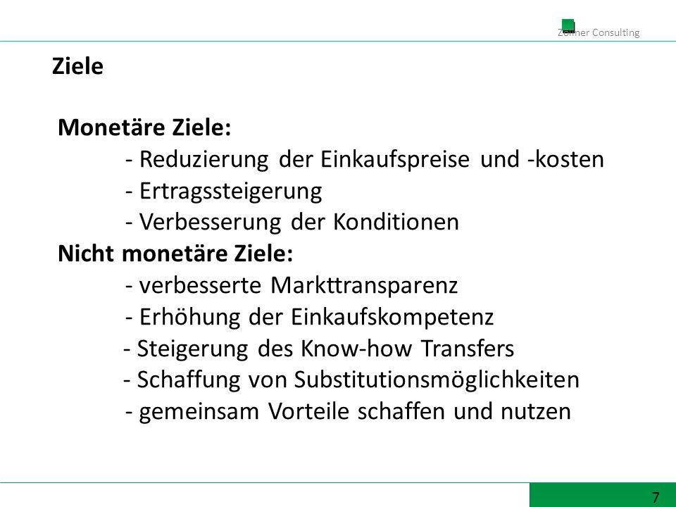 7 Zöllner Consulting Monetäre Ziele: - Reduzierung der Einkaufspreise und -kosten - Ertragssteigerung - Verbesserung der Konditionen Nicht monetäre Ziele: - verbesserte Markttransparenz - Erhöhung der Einkaufskompetenz - Steigerung des Know-how Transfers - Schaffung von Substitutionsmöglichkeiten - gemeinsam Vorteile schaffen und nutzen Ziele