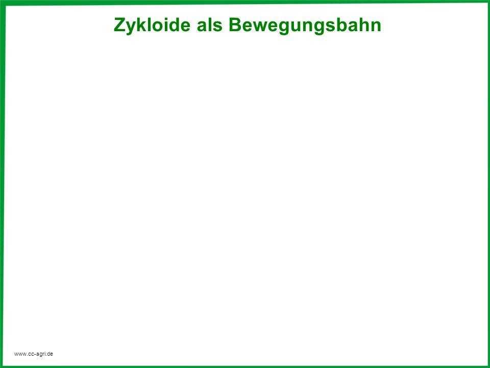 www.cc-agri.de Zykloide als Bewegungsbahn
