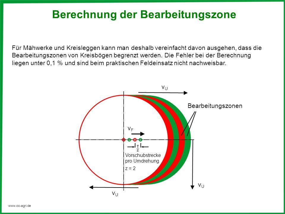 www.cc-agri.de Für Mähwerke und Kreisleggen kann man deshalb vereinfacht davon ausgehen, dass die Bearbeitungszonen von Kreisbögen begrenzt werden. Di