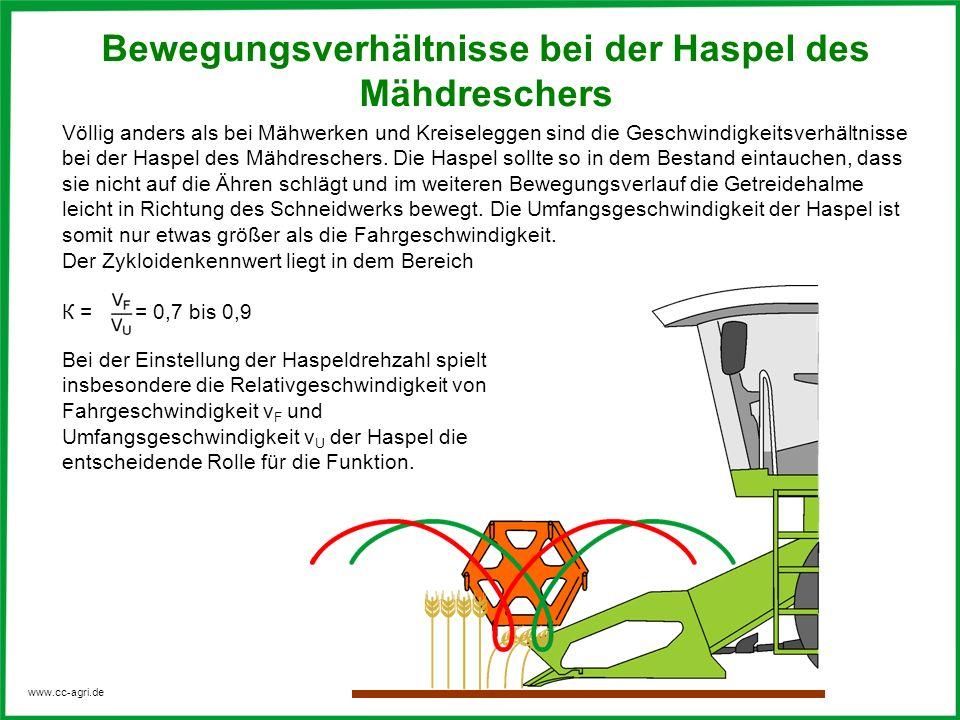 www.cc-agri.de Völlig anders als bei Mähwerken und Kreiseleggen sind die Geschwindigkeitsverhältnisse bei der Haspel des Mähdreschers. Die Haspel soll