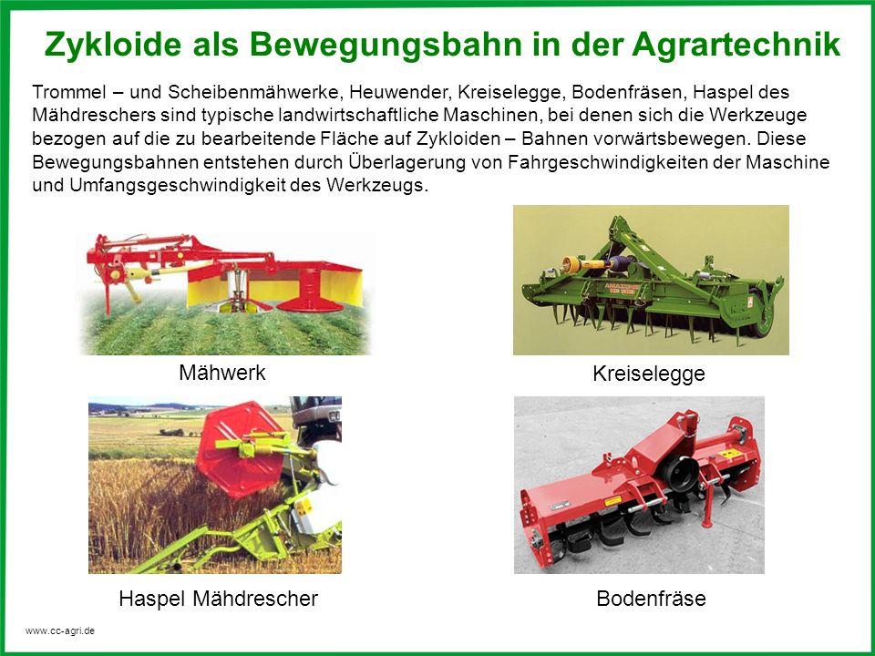 www.cc-agri.de Zykloide als Bewegungsbahn in der Agrartechnik Trommel – und Scheibenmähwerke, Heuwender, Kreiselegge, Bodenfräsen, Haspel des Mähdresc