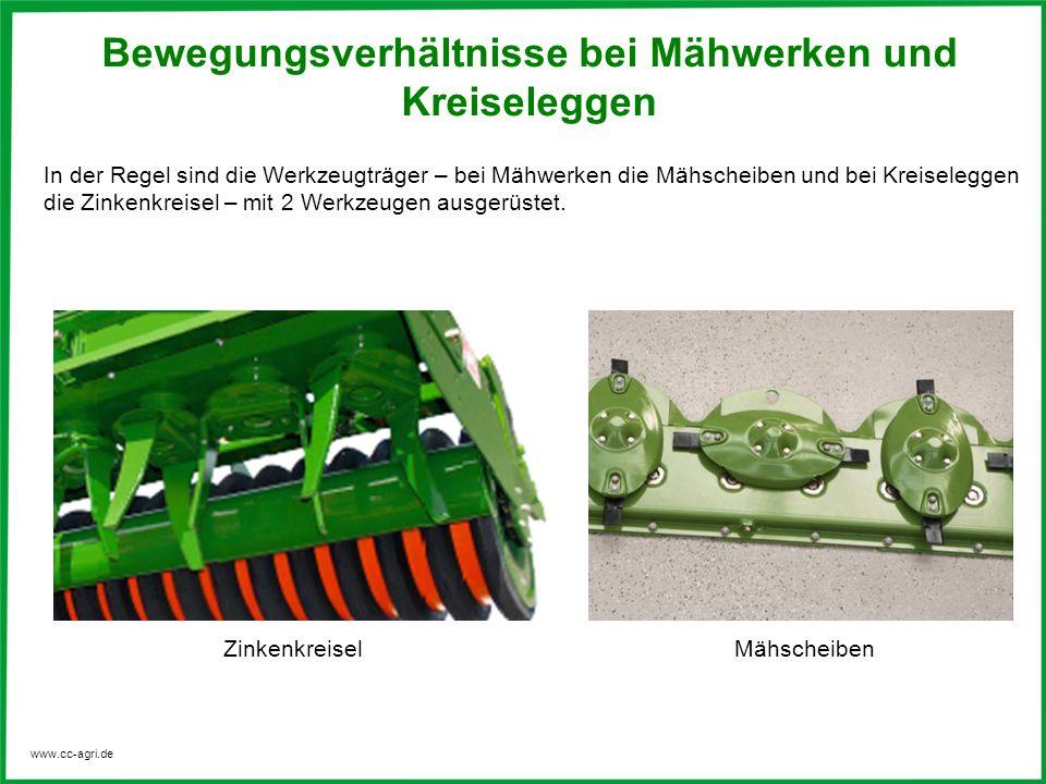 www.cc-agri.de Bewegungsverhältnisse bei Mähwerken und Kreiseleggen In der Regel sind die Werkzeugträger – bei Mähwerken die Mähscheiben und bei Kreis