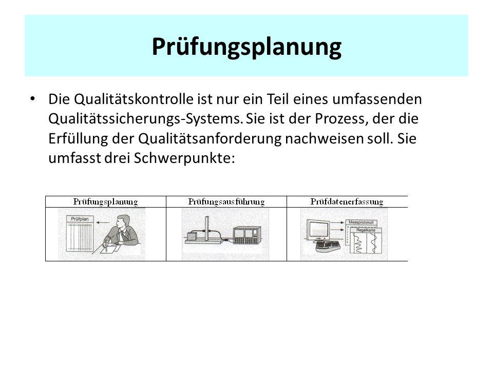 Prüfungsplanung Die Qualitätskontrolle ist nur ein Teil eines umfassenden Qualitätssicherungs-Systems.