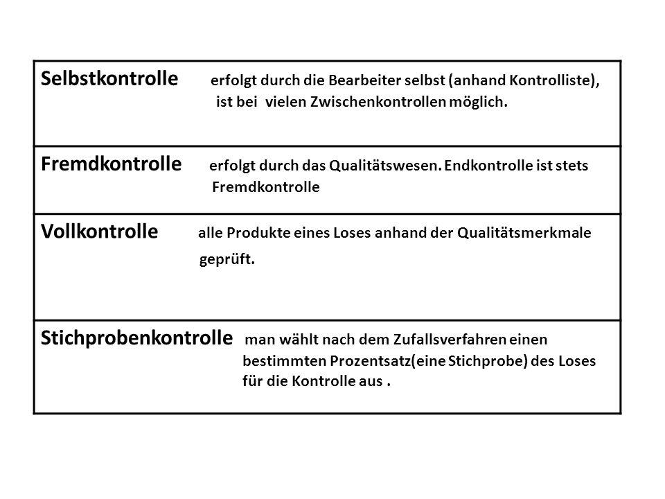 Selbstkontrolle erfolgt durch die Bearbeiter selbst (anhand Kontrolliste), ist bei vielen Zwischenkontrollen möglich.