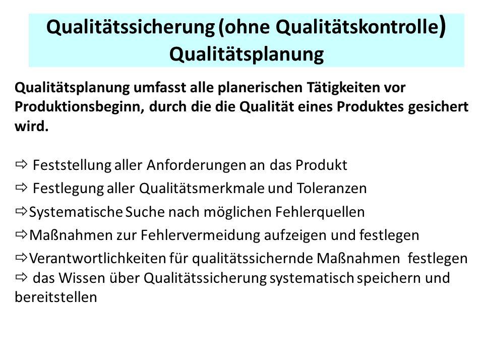 Qualitätssicherung (ohne Qualitätskontrolle ) Qualitätsplanung Qualitätsplanung umfasst alle planerischen Tätigkeiten vor Produktionsbeginn, durch die die Qualität eines Produktes gesichert wird.