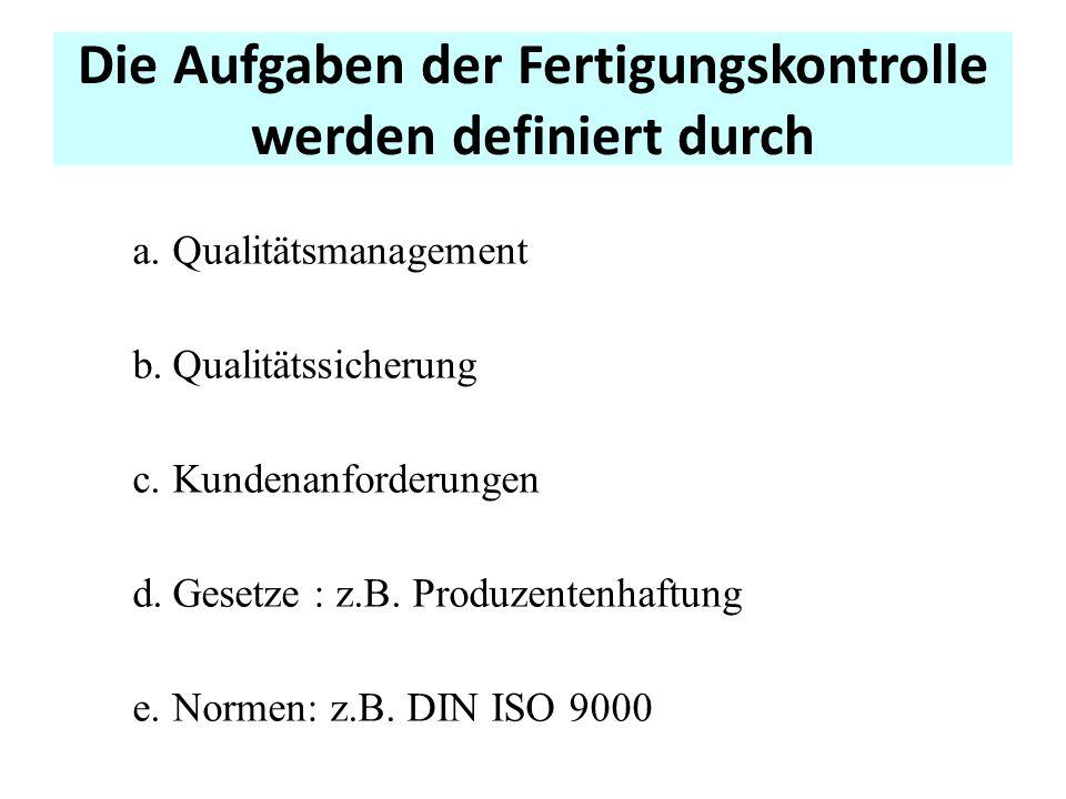 Die Aufgaben der Fertigungskontrolle werden definiert durch a.Qualitätsmanagement b.Qualitätssicherung c.Kundenanforderungen d.Gesetze : z.B.