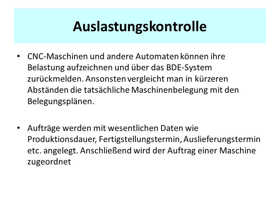 Auslastungskontrolle CNC-Maschinen und andere Automaten können ihre Belastung aufzeichnen und über das BDE-System zurückmelden.