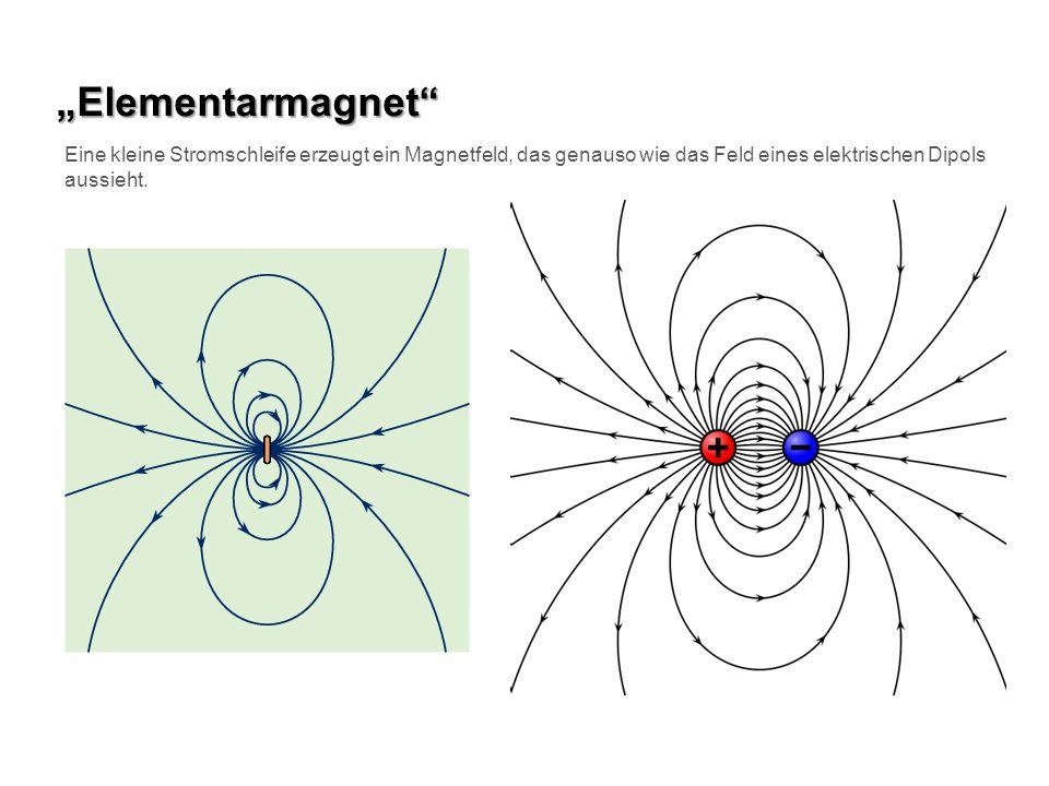 Elementarmagnet Eine kleine Stromschleife erzeugt ein Magnetfeld, das genauso wie das Feld eines elektrischen Dipols aussieht.