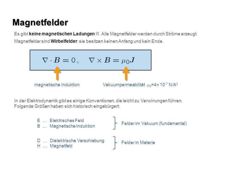 Magnetfelder Es gibt keine magnetischen Ladungen !!.