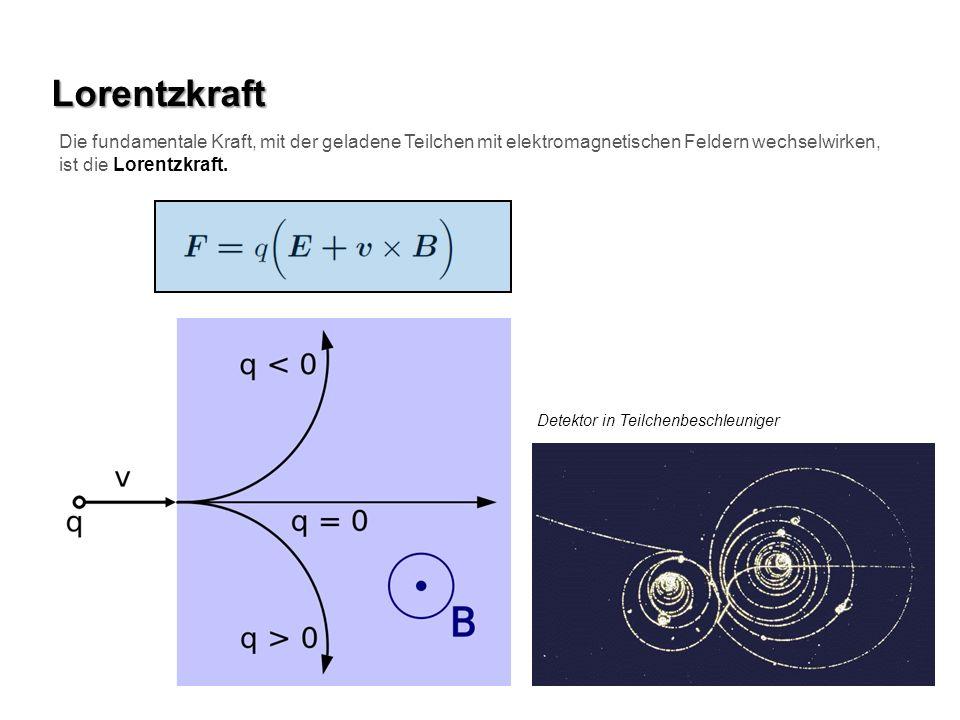 Lorentzkraft Die fundamentale Kraft, mit der geladene Teilchen mit elektromagnetischen Feldern wechselwirken, ist die Lorentzkraft.