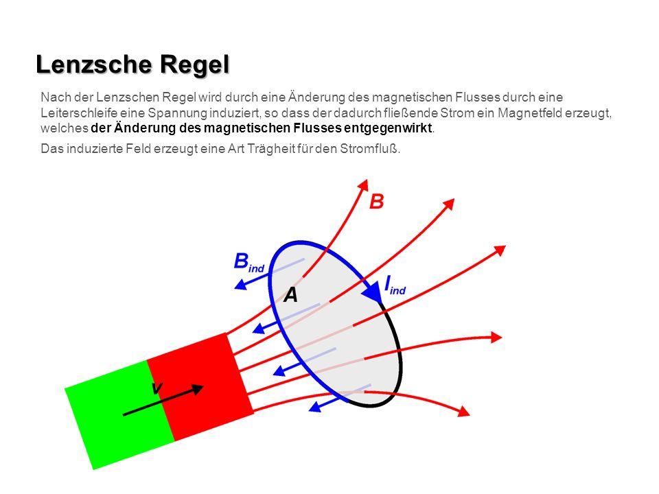 Lenzsche Regel Nach der Lenzschen Regel wird durch eine Änderung des magnetischen Flusses durch eine Leiterschleife eine Spannung induziert, so dass der dadurch fließende Strom ein Magnetfeld erzeugt, welches der Änderung des magnetischen Flusses entgegenwirkt.