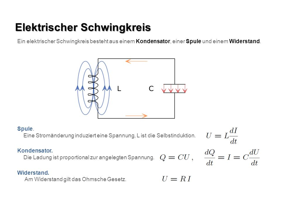 Spule.Eine Stromänderung induziert eine Spannung, L ist die Selbstinduktion.