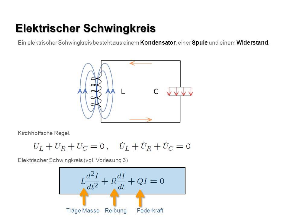 Elektrischer Schwingkreis Ein elektrischer Schwingkreis besteht aus einem Kondensator, einer Spule und einem Widerstand.