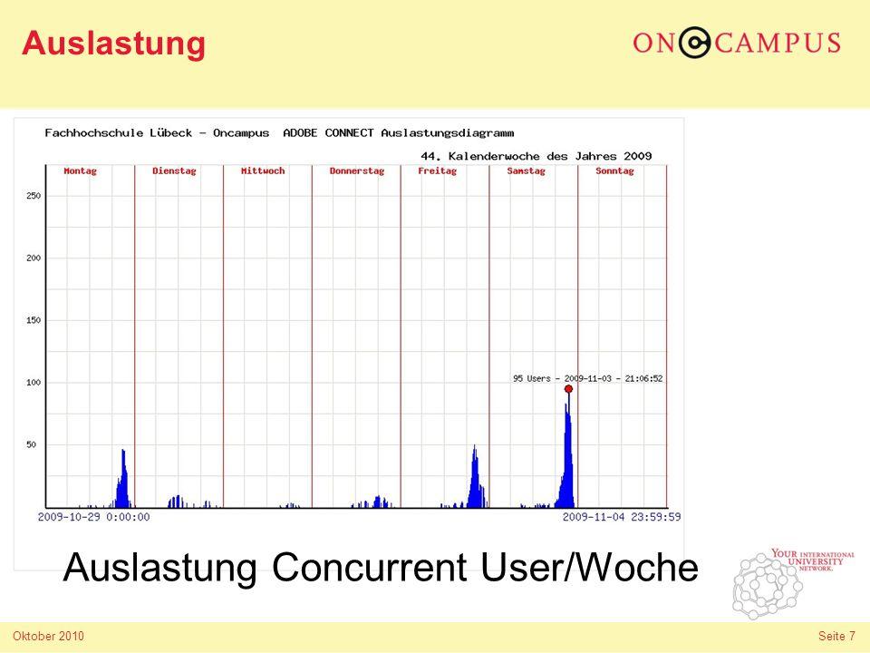 Oktober 2010 Seite 7 Auslastung Auslastung Concurrent User/Woche