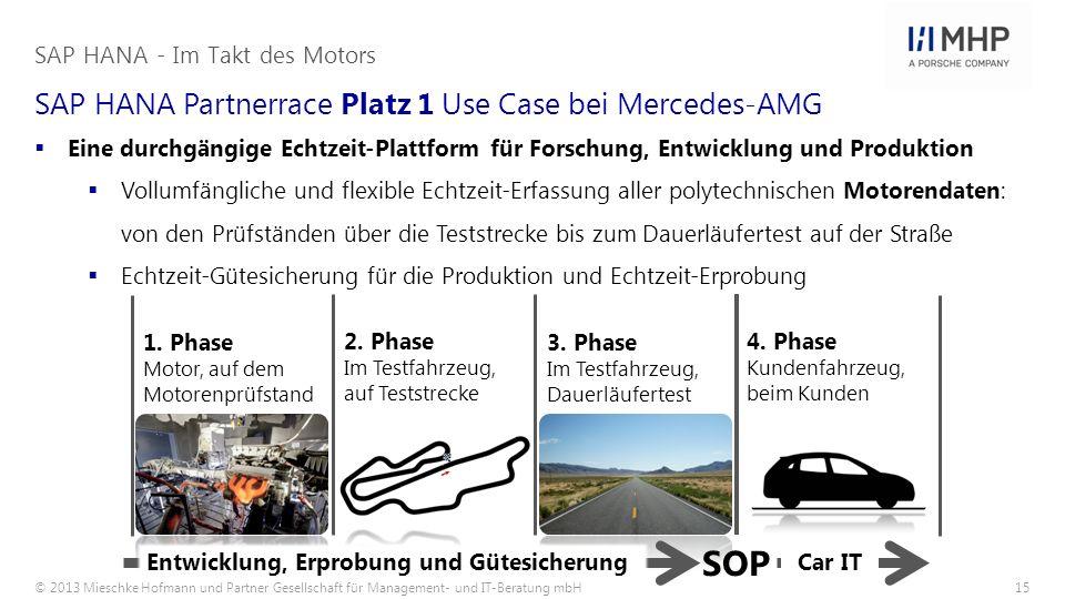 © 2013 Mieschke Hofmann und Partner Gesellschaft für Management- und IT-Beratung mbH15 SAP HANA Partnerrace Platz 1 Use Case bei Mercedes-AMG Eine dur