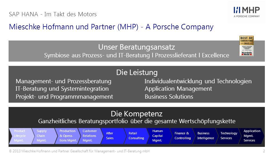 © 2013 Mieschke Hofmann und Partner Gesellschaft für Management- und IT-Beratung mbH2 Mieschke Hofmann und Partner (MHP) - A Porsche Company SAP HANA