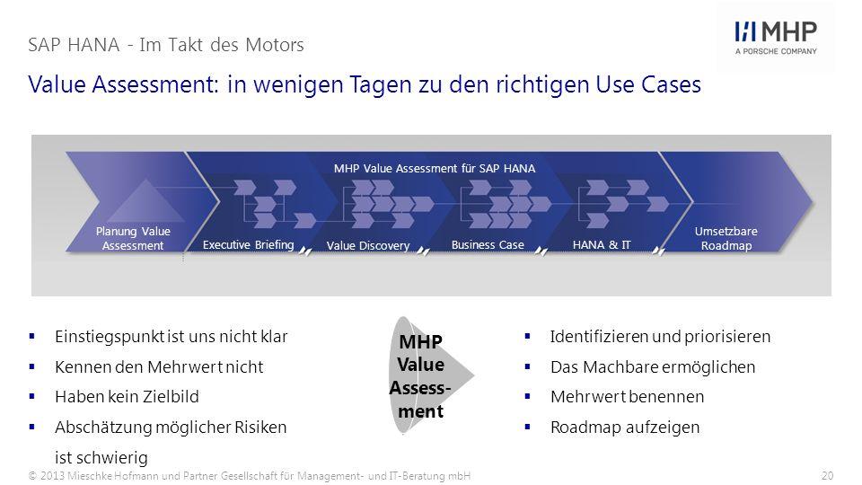 © 2013 Mieschke Hofmann und Partner Gesellschaft für Management- und IT-Beratung mbH20 Value Assessment: in wenigen Tagen zu den richtigen Use Cases A