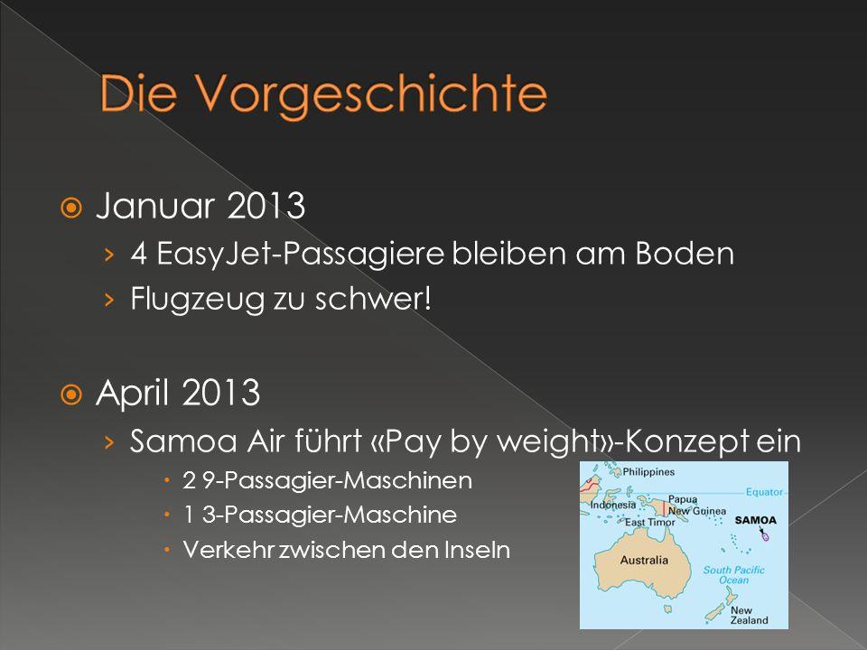 Januar 2013 4 EasyJet-Passagiere bleiben am Boden Flugzeug zu schwer.