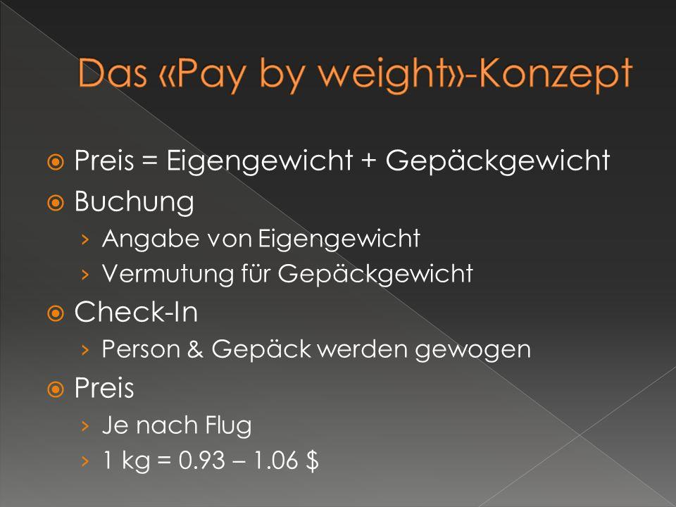 Preis = Eigengewicht + Gepäckgewicht Buchung Angabe von Eigengewicht Vermutung für Gepäckgewicht Check-In Person & Gepäck werden gewogen Preis Je nach Flug 1 kg = 0.93 – 1.06 $