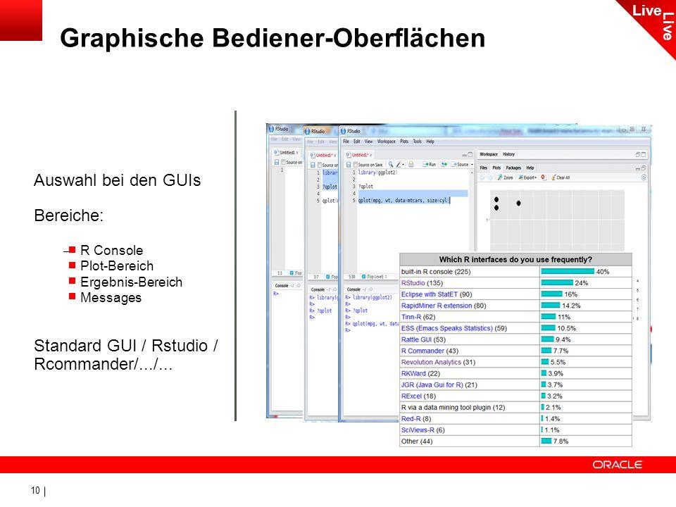 10 Auswahl bei den GUIs Bereiche: – R Console Plot-Bereich Ergebnis-Bereich Messages Standard GUI / Rstudio / Rcommander/.../... Graphische Bediener-O