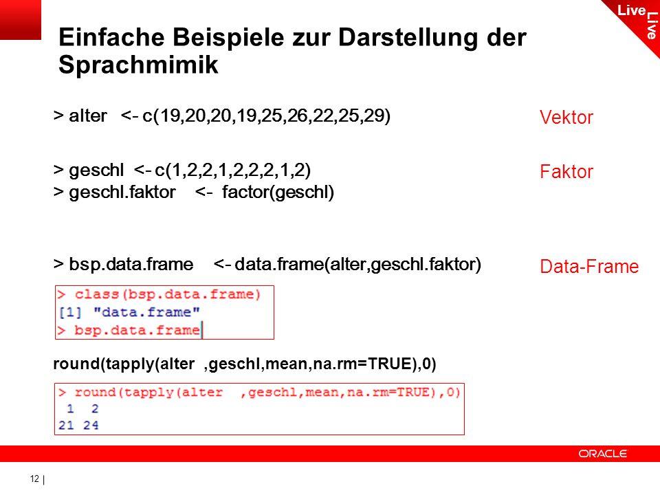 12 > alter <- c(19,20,20,19,25,26,22,25,29) > geschl <- c(1,2,2,1,2,2,2,1,2) > geschl.faktor <- factor(geschl) Vektor Faktor > bsp.data.frame <- data.