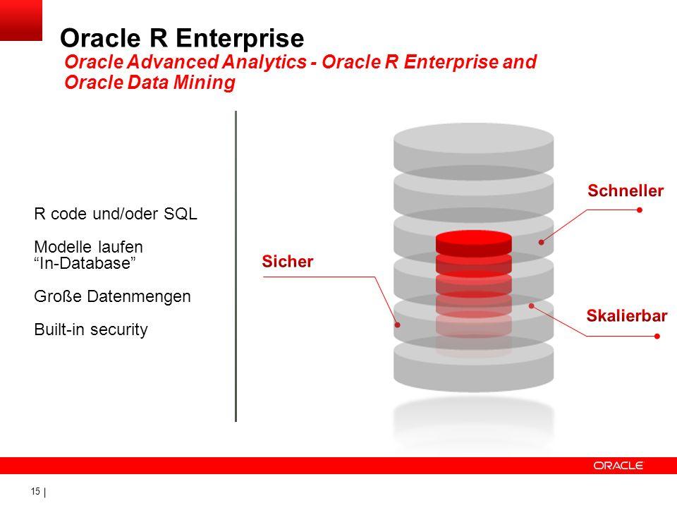 15 R code und/oder SQL Modelle laufen In-Database Große Datenmengen Built-in security Oracle R Enterprise Oracle Advanced Analytics - Oracle R Enterpr
