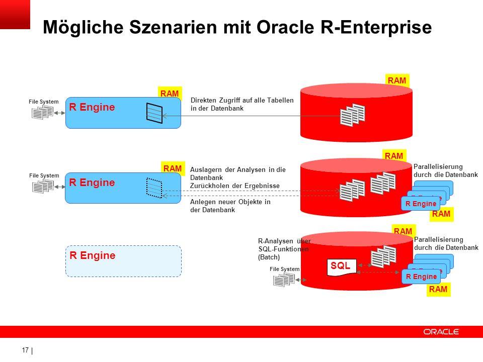 17 RAM Mögliche Szenarien mit Oracle R-Enterprise R Engine Direkten Zugriff auf alle Tabellen in der Datenbank File System R Engine Auslagern der Anal