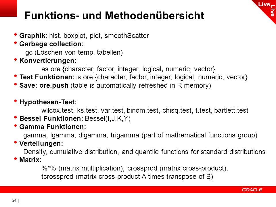 24 Funktions- und Methodenübersicht Graphik: hist, boxplot, plot, smoothScatter Garbage collection: gc (Löschen von temp. tabellen) Konvertierungen: a