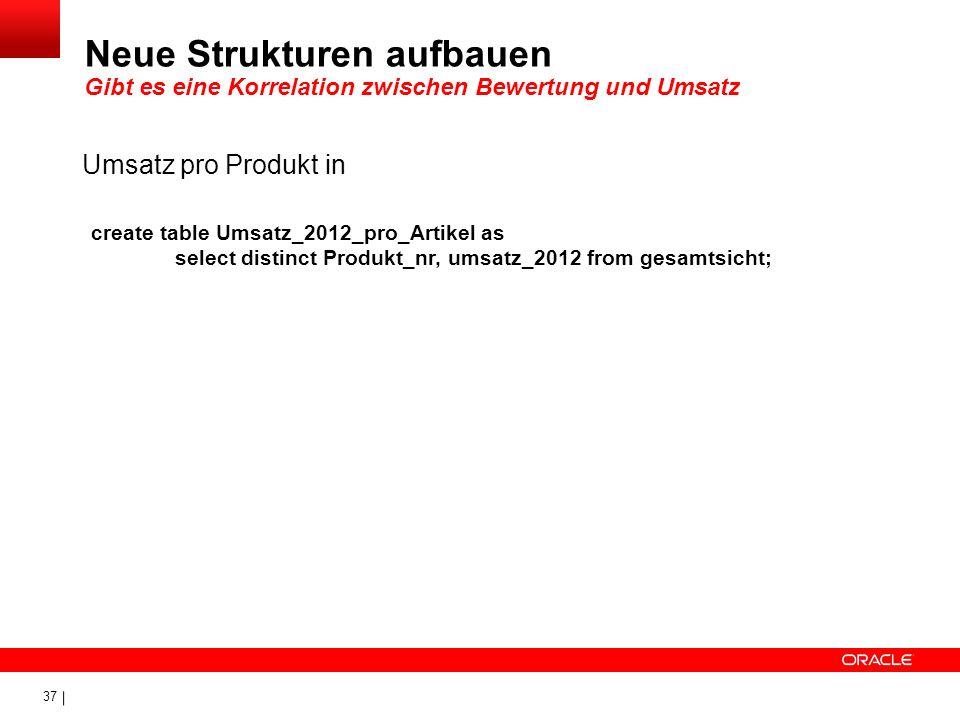 37 Neue Strukturen aufbauen Gibt es eine Korrelation zwischen Bewertung und Umsatz create table Umsatz_2012_pro_Artikel as select distinct Produkt_nr,