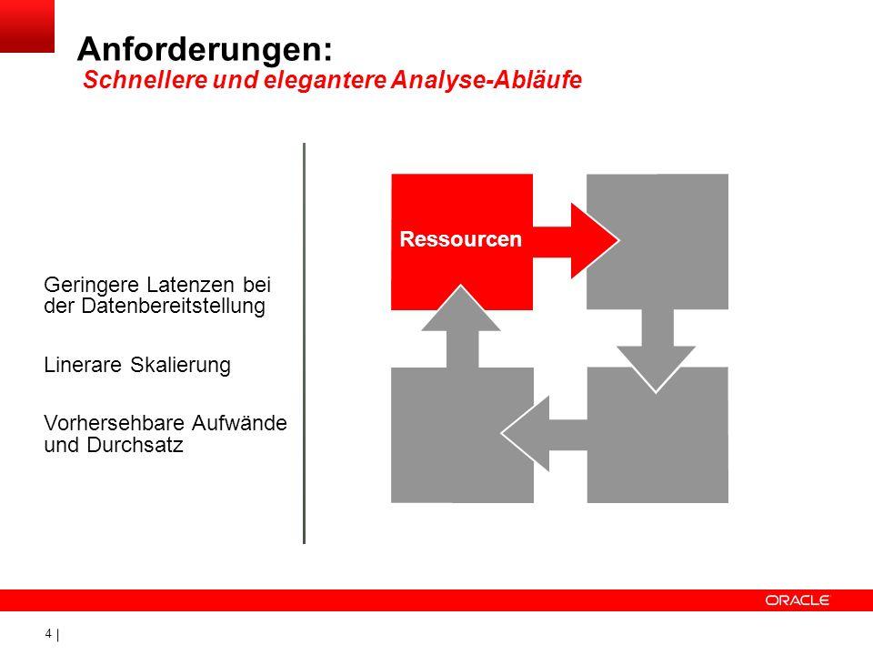 4 Geringere Latenzen bei der Datenbereitstellung Linerare Skalierung Vorhersehbare Aufwände und Durchsatz Anforderungen: Schnellere und elegantere Ana
