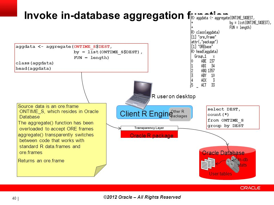 40 Invoke in-database aggregation function Client R Engine Other R packages Oracle R package R user on desktop Oracle Database User tables Transparenc