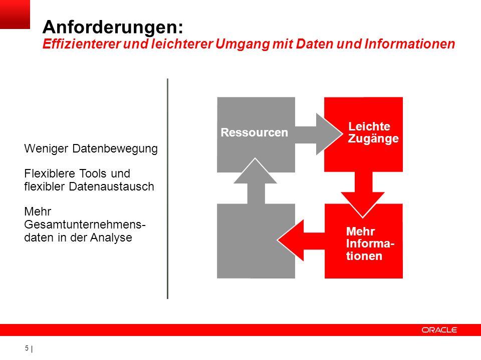 5 Weniger Datenbewegung Flexiblere Tools und flexibler Datenaustausch Mehr Gesamtunternehmens- daten in der Analyse Anforderungen: Effizienterer und l
