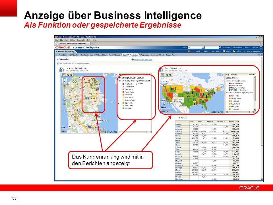 53 Anzeige über Business Intelligence Als Funktion oder gespeicherte Ergebnisse Das Kundenranking wird mit in den Berichten angezeigt