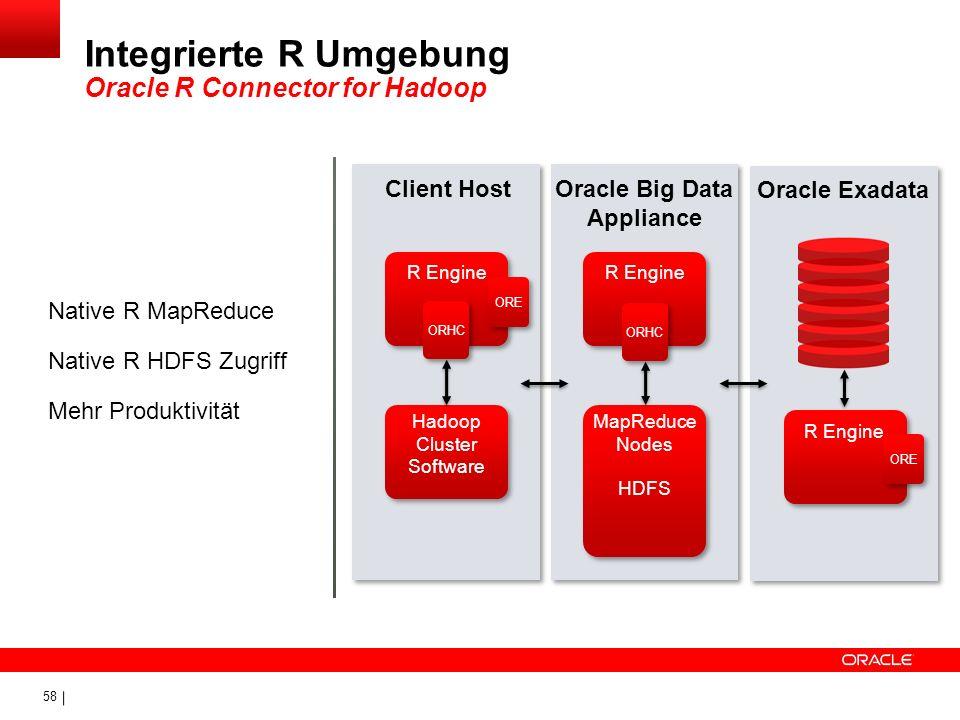 58 Native R MapReduce Native R HDFS Zugriff Mehr Produktivität Integrierte R Umgebung Oracle R Connector for Hadoop ORE Client Host R Engine Hadoop Cl