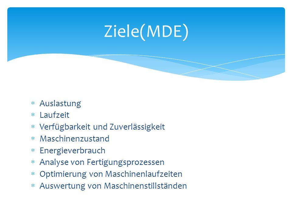 Die Betriebsdatenerfassung (BDE) stellt Daten aus dem Produktionsprozess für die Kostenrechnung, die Produktionssteuerung und Nachkalkulation zur Verfügung.