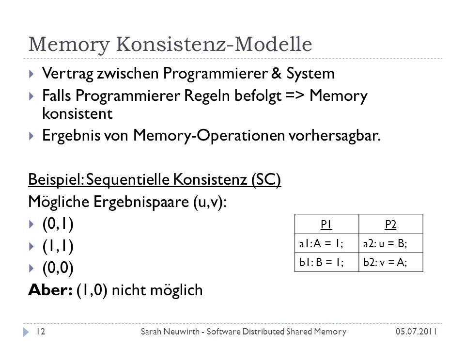 Memory Konsistenz-Modelle Sarah Neuwirth - Software Distributed Shared Memory12 Vertrag zwischen Programmierer & System Falls Programmierer Regeln befolgt => Memory konsistent Ergebnis von Memory-Operationen vorhersagbar.