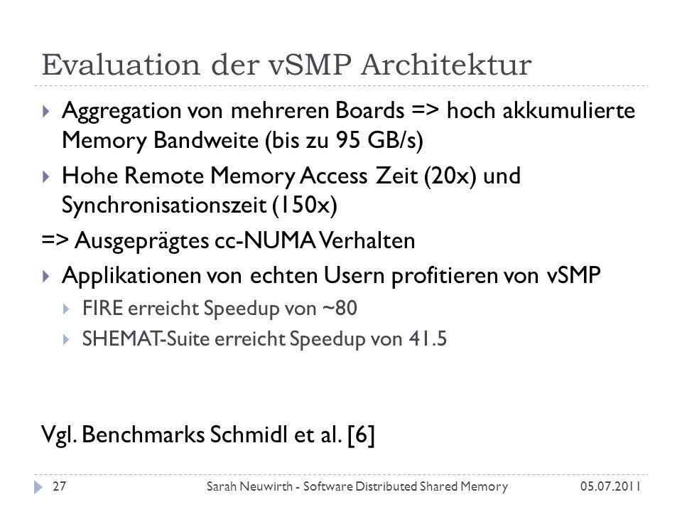 Evaluation der vSMP Architektur 05.07.2011Sarah Neuwirth - Software Distributed Shared Memory27 Aggregation von mehreren Boards => hoch akkumulierte Memory Bandweite (bis zu 95 GB/s) Hohe Remote Memory Access Zeit (20x) und Synchronisationszeit (150x) => Ausgeprägtes cc-NUMA Verhalten Applikationen von echten Usern profitieren von vSMP FIRE erreicht Speedup von ~80 SHEMAT-Suite erreicht Speedup von 41.5 Vgl.