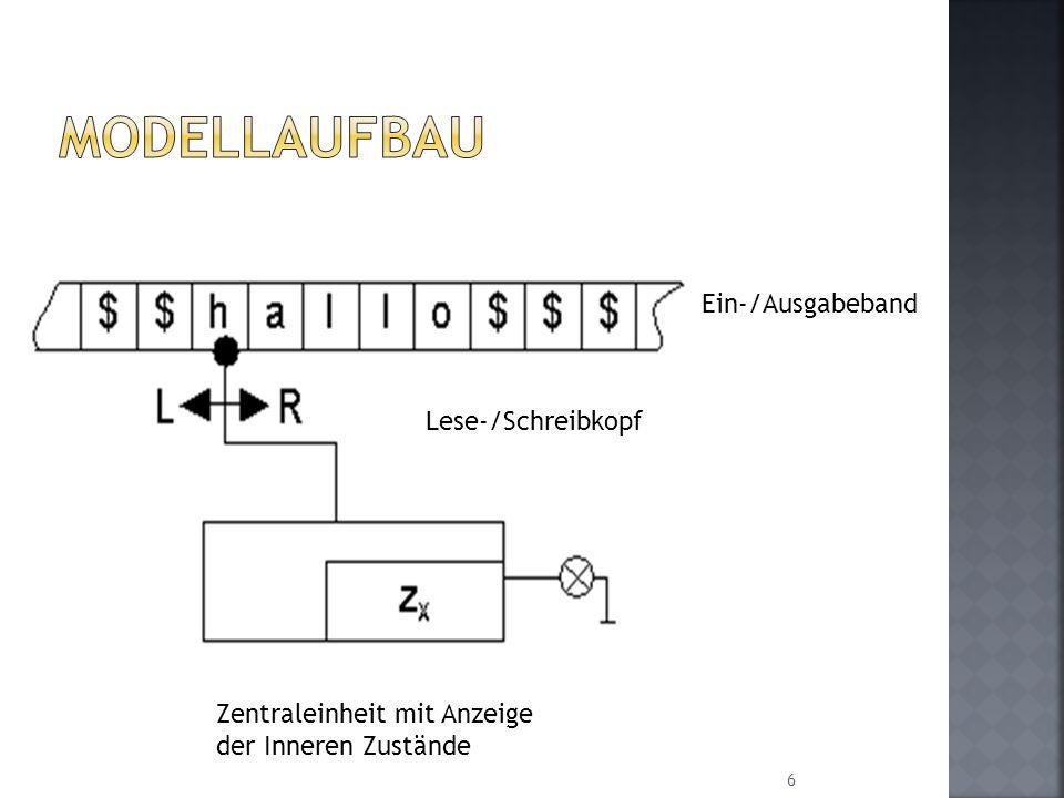 Ein-/Ausgabeband Lese-/Schreibkopf Zentraleinheit mit Anzeige der Inneren Zustände 6