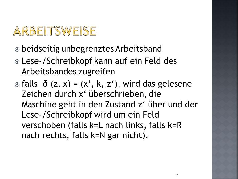 beidseitig unbegrenztes Arbeitsband Lese-/Schreibkopf kann auf ein Feld des Arbeitsbandes zugreifen falls δ (z, x) = (x, k, z), wird das gelesene Zeic
