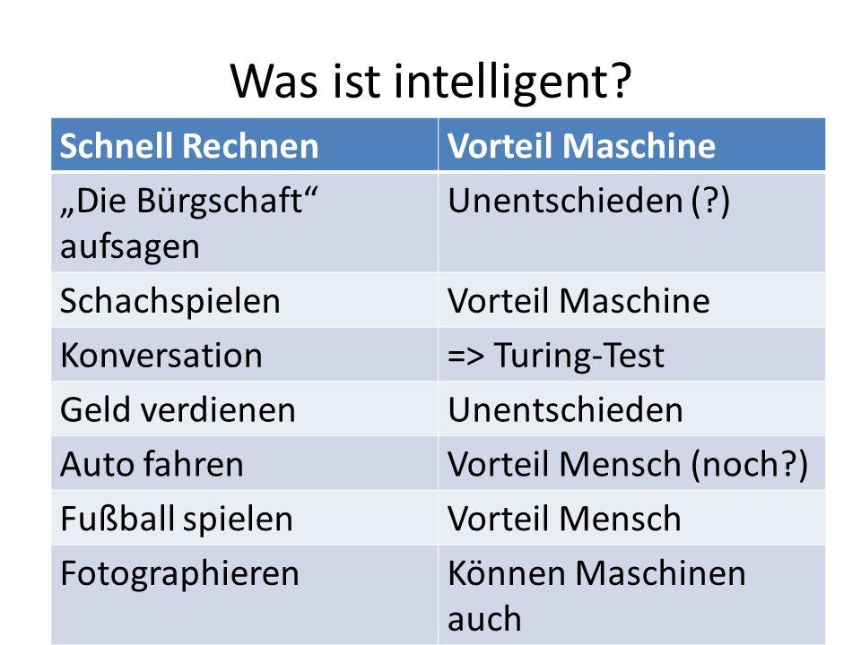 Was ist intelligent? Schnell RechnenVorteil Maschine Die Bürgschaft aufsagen Unentschieden (?) SchachspielenVorteil Maschine Konversation=> Turing-Tes