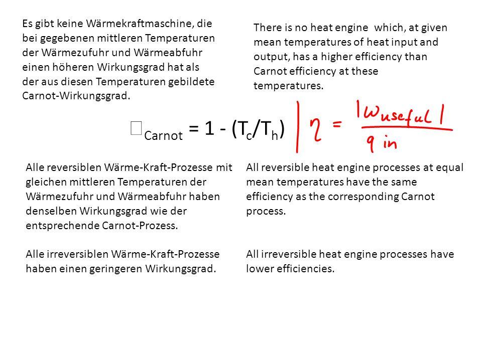 Es gibt keine Wärmekraftmaschine, die bei gegebenen mittleren Temperaturen der Wärmezufuhr und Wärmeabfuhr einen höheren Wirkungsgrad hat als der aus diesen Temperaturen gebildete Carnot-Wirkungsgrad.