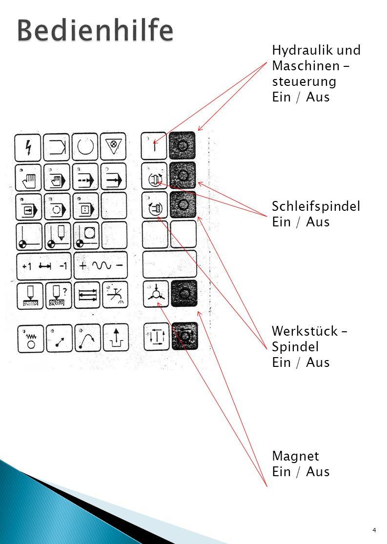 4 Hydraulik und Maschinen - steuerung Ein / Aus Schleifspindel Ein / Aus Werkstück – Spindel Ein / Aus Magnet Ein / Aus