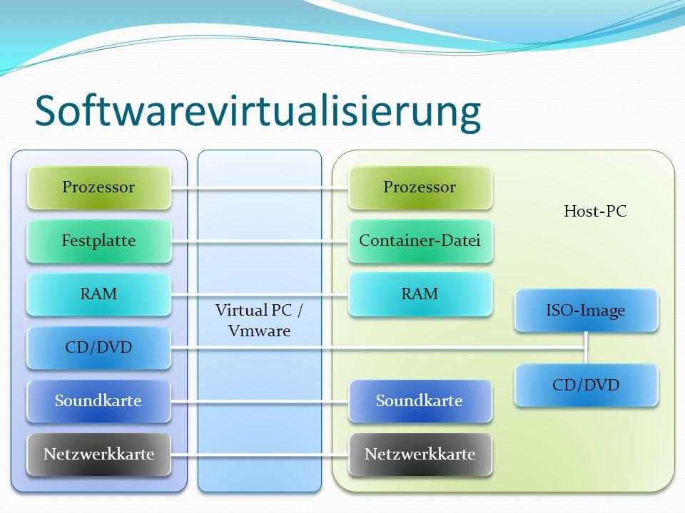 Hardwarevirtualisierung Hier ein Auszug an Prozessoren welche Hardwarevirtualisierung unterstützen: Vanderpool (Intel) Intel Core Duo: Alle Modelle außer T2300E Intel Core 2 Duo: Alle Modelle außer E4300, E4400, T5200, T5300 und T5500 Intel Pentium 4: 6x2-Modelle Pacifica (AMD) Athlon 64 Turion Opteron