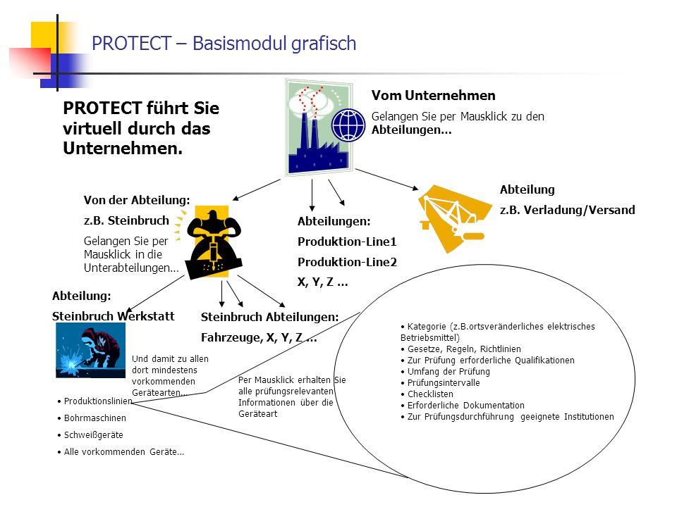 PROTECT – Basismodul grafisch PROTECT führt Sie virtuell durch das Unternehmen. Vom Unternehmen Gelangen Sie per Mausklick zu den Abteilungen… Abteilu