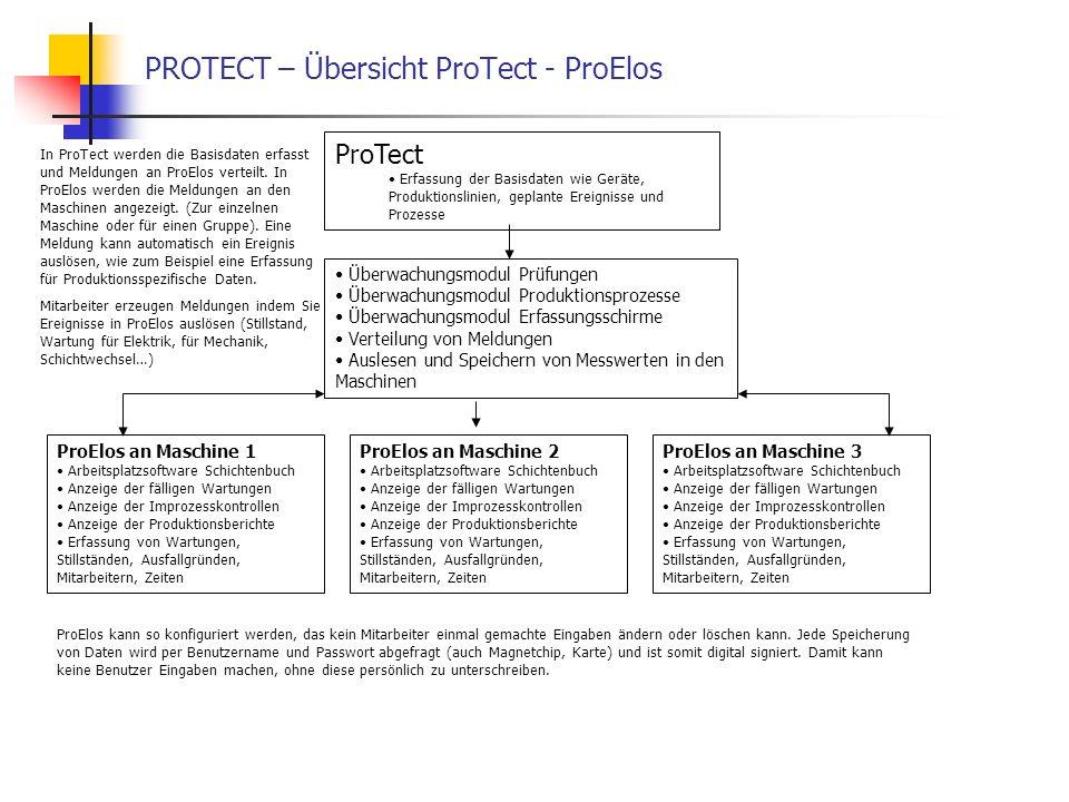 PROTECT – Übersicht ProTect - ProElos ProTect Erfassung der Basisdaten wie Geräte, Produktionslinien, geplante Ereignisse und Prozesse ProElos an Masc