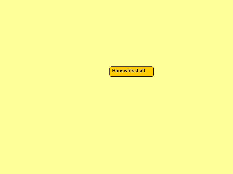 Was man im Lager tut Lager Gabelstapler Hubwagen Sackkarre Europalette Cutter Klebeband Inventur Ware ausliefern Worauf man im Lager achten muss Ware Kontrollieren Warenannahme Arbeitsg eräte Sicherheits- schuhe