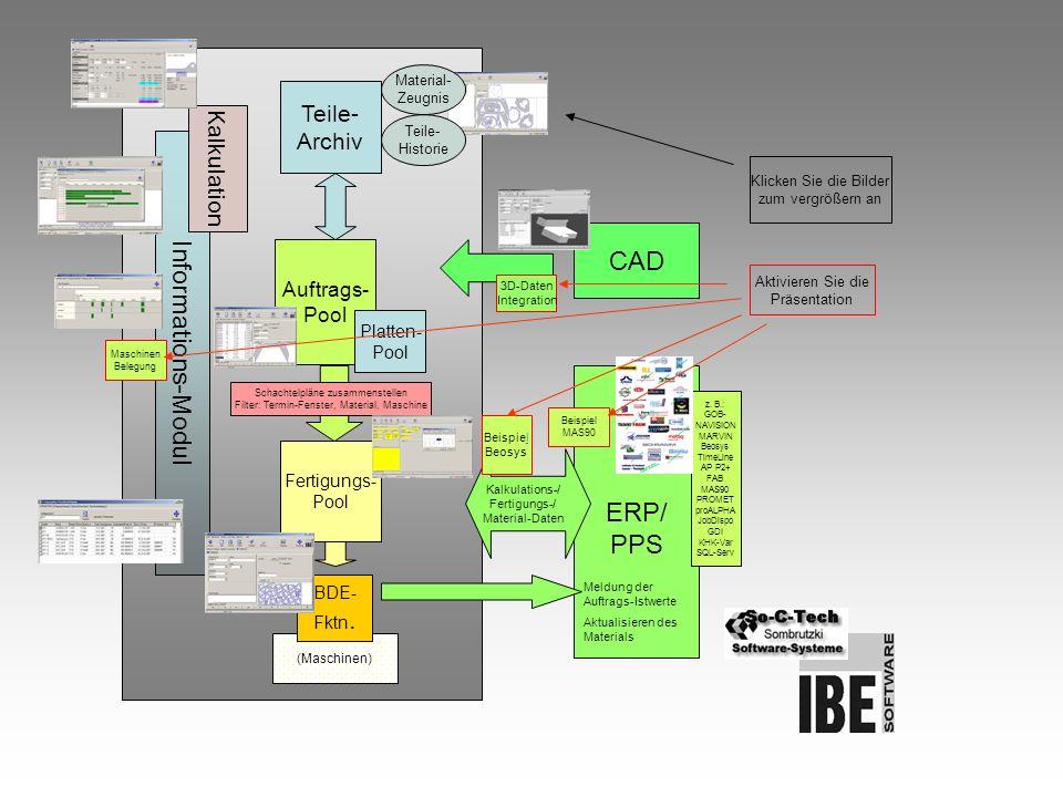 Teile- Archiv Auftrags- Pool ERP/ PPS Schachtelpläne zusammenstellen Filter: Termin-Fenster, Material, Maschine Fertigungs- Pool (Maschinen) BDE- Fktn