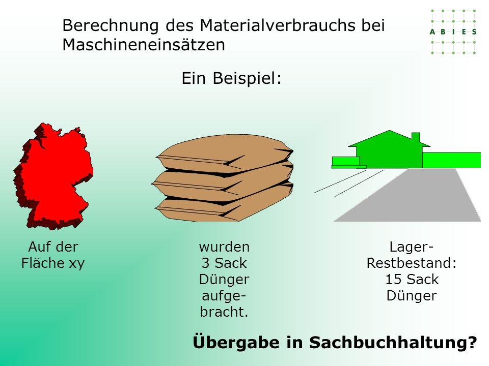 Ein Beispiel: Auf der Fläche xy wurden 3 Sack Dünger aufge- bracht.